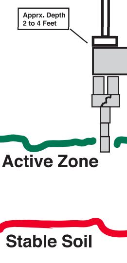 Concrete Push Pile - Active Soil Diagram